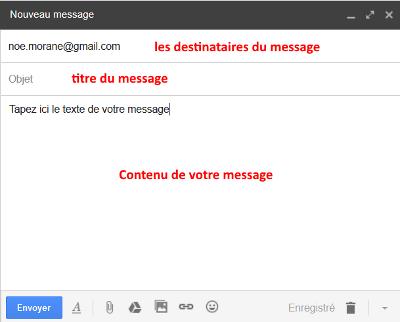 Gmail fenêtre de rédaction d'un message
