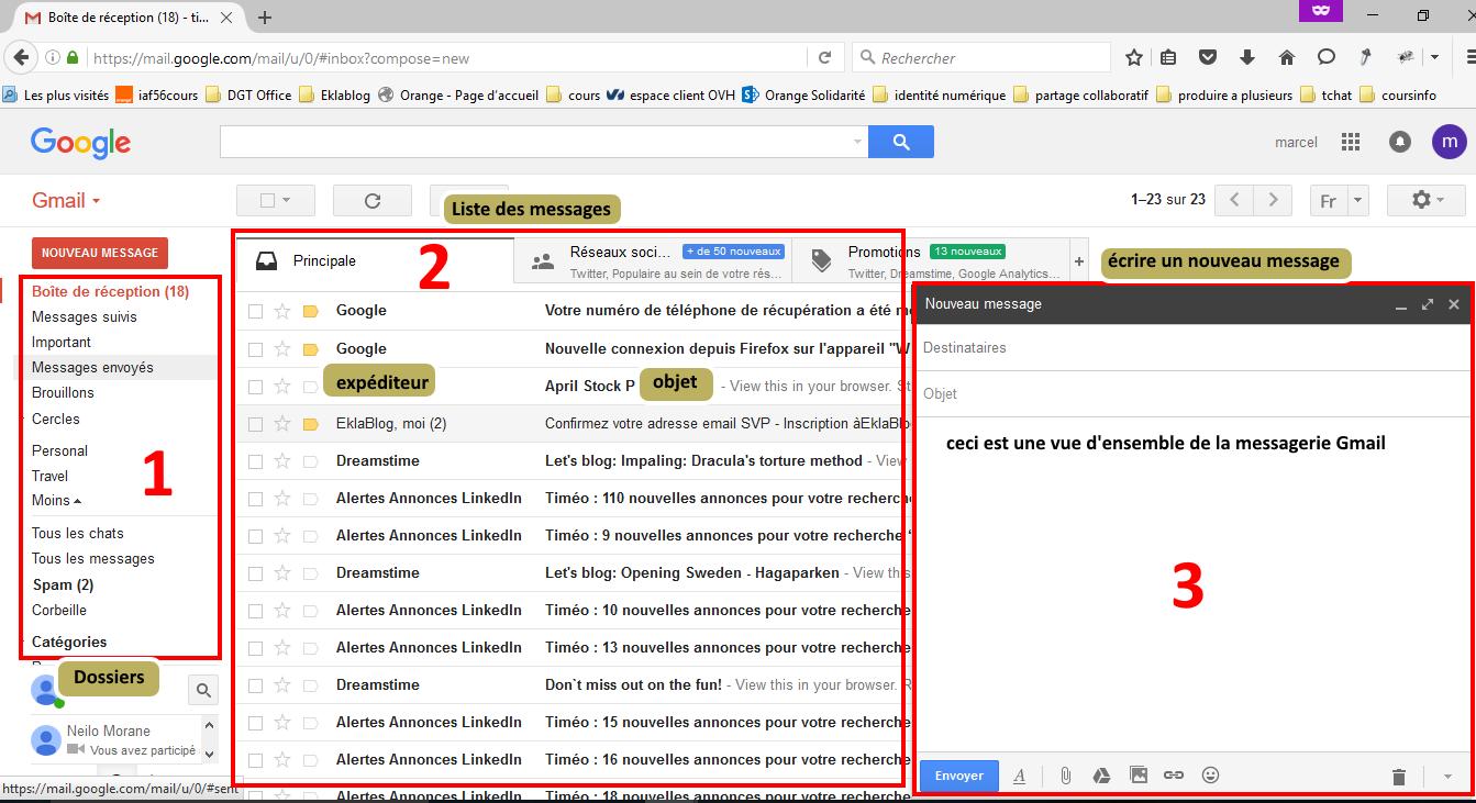 Gmail vue d'ensemble