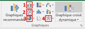 créer un graphique avec Excel