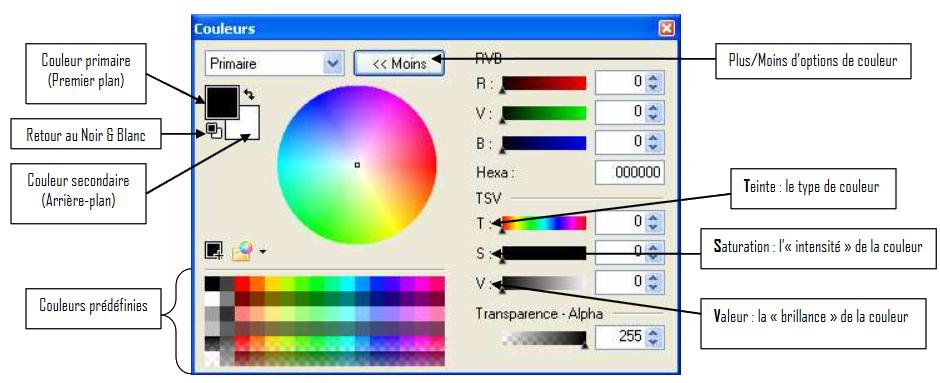 menu couleur