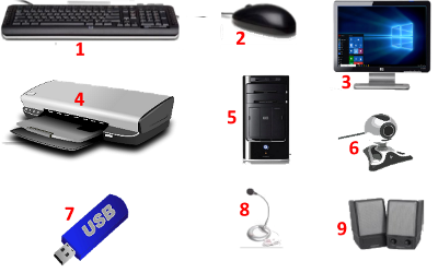 Quizz les périphériques d'un ordinateur