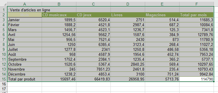 définir une zone d'impression avec Excel