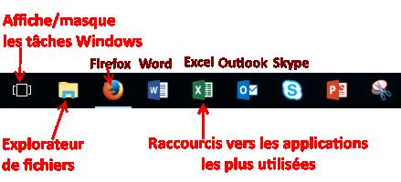 comment marche la barre des taches Windows ?