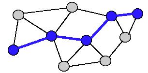 tutoriel internet