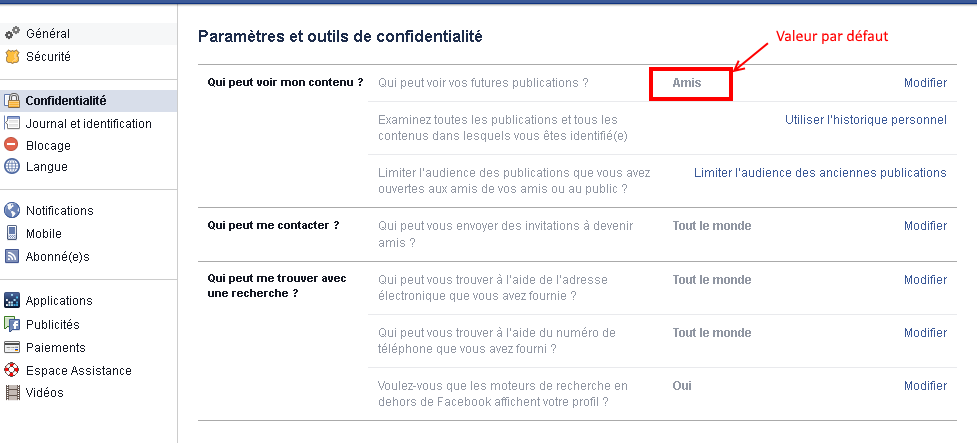 Facebook confidentialités