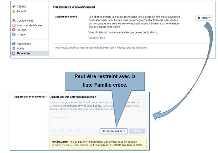 Facebook paramètres abonnement
