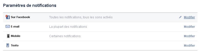 parametres notification