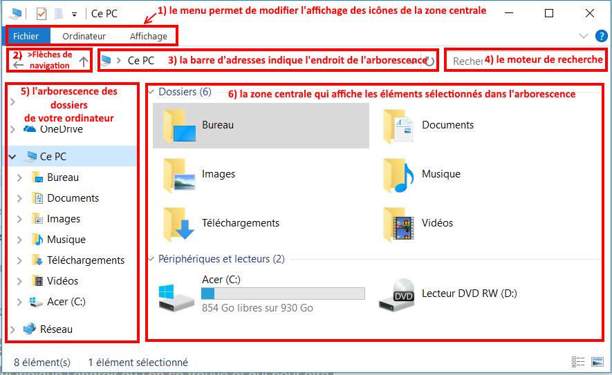 la fenêtre de l'explorateur de fichiers Windows