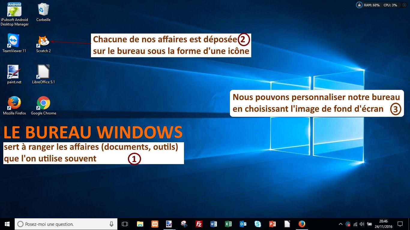 comment marche le bureau Windows ?