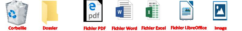 les icônes fichiers sous Windows