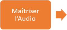 bouton maitriser audio