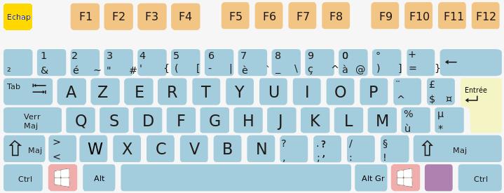 La touche Echappement du clavier