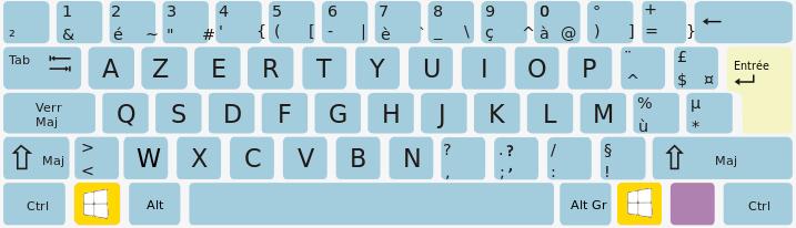 la touche Windows du clavier