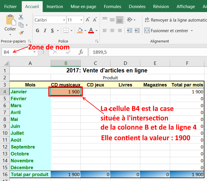 qu'est-ce-qu'une cellule Excel ?